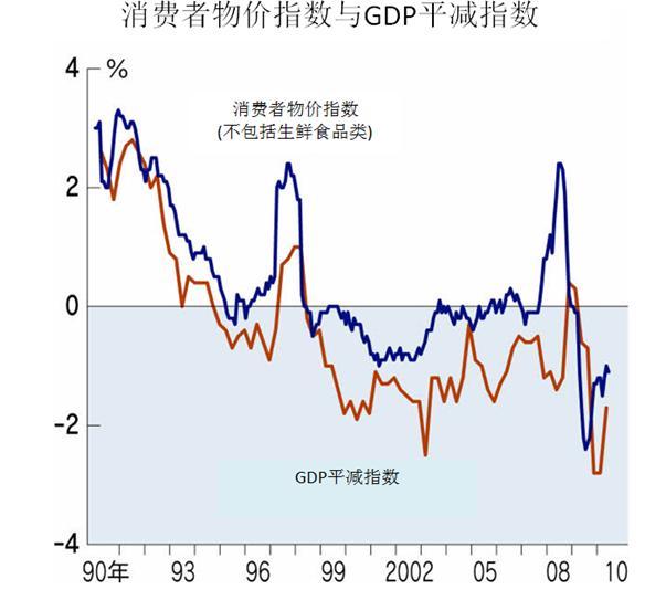 实质gdp_取代中国制造 未来十年 中国消费 将达68万亿美元